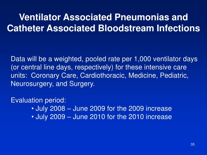 Ventilator Associated Pneumonias and Catheter Associated Bloodstream Infections