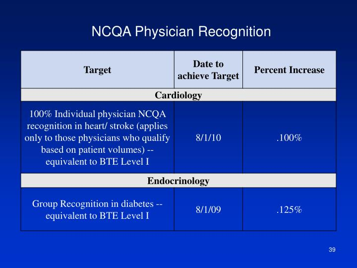 NCQA Physician Recognition