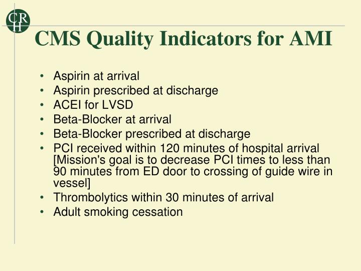 CMS Quality Indicators for AMI
