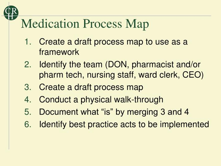 Medication Process Map