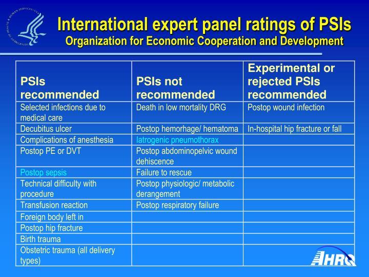 International expert panel ratings of PSIs