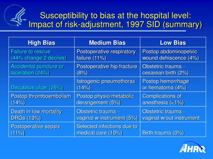 Susceptibility to bias at the hospital level: