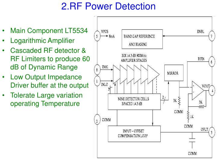 2.RF Power Detection