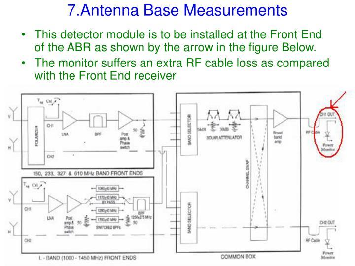 7.Antenna Base Measurements