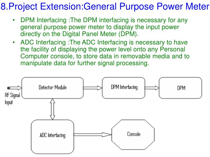 8.Project Extension:General Purpose Power Meter