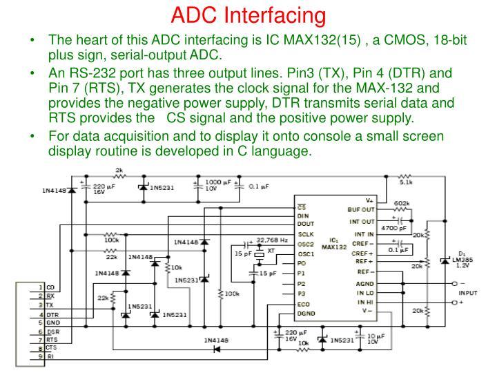 ADC Interfacing