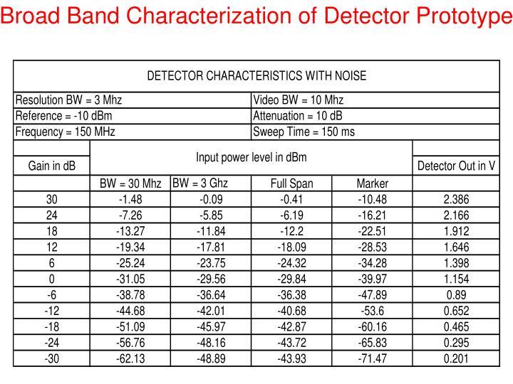 Broad Band Characterization of Detector Prototype