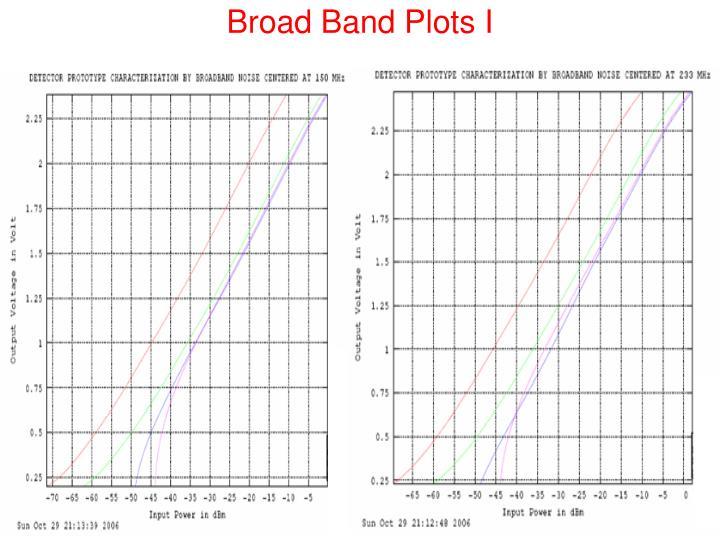 Broad Band Plots I