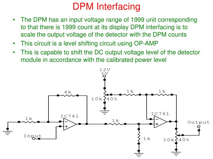 DPM Interfacing