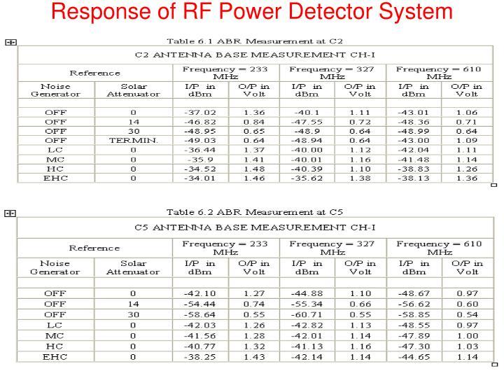 Response of RF Power Detector System