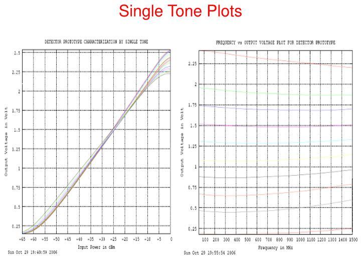 Single Tone Plots