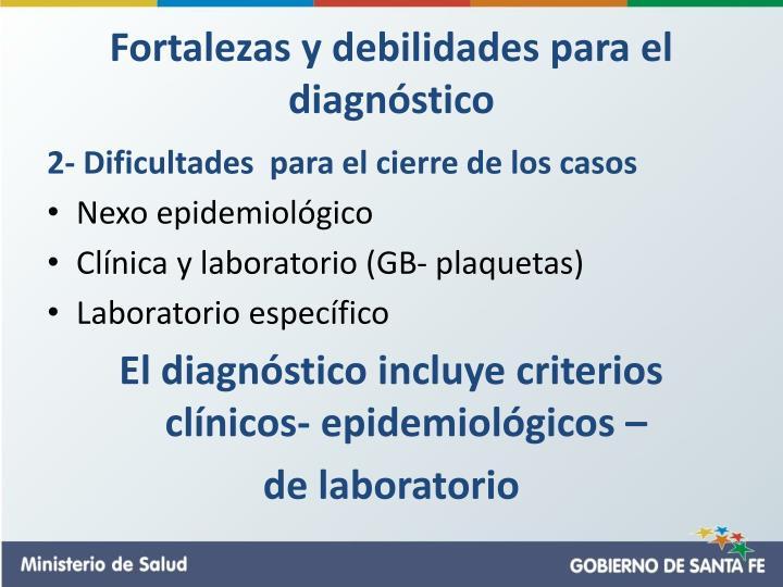 Fortalezas y debilidades para el diagnóstico