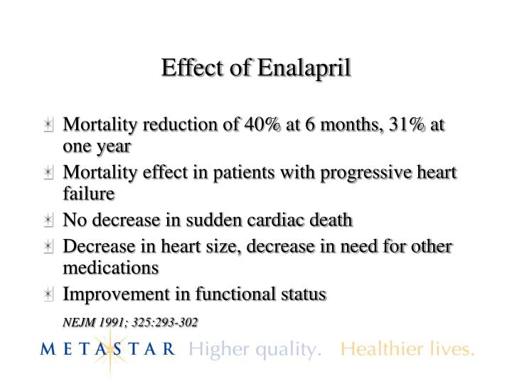 Effect of Enalapril