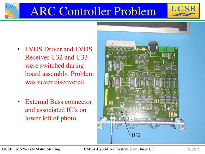 ARC Controller Problem