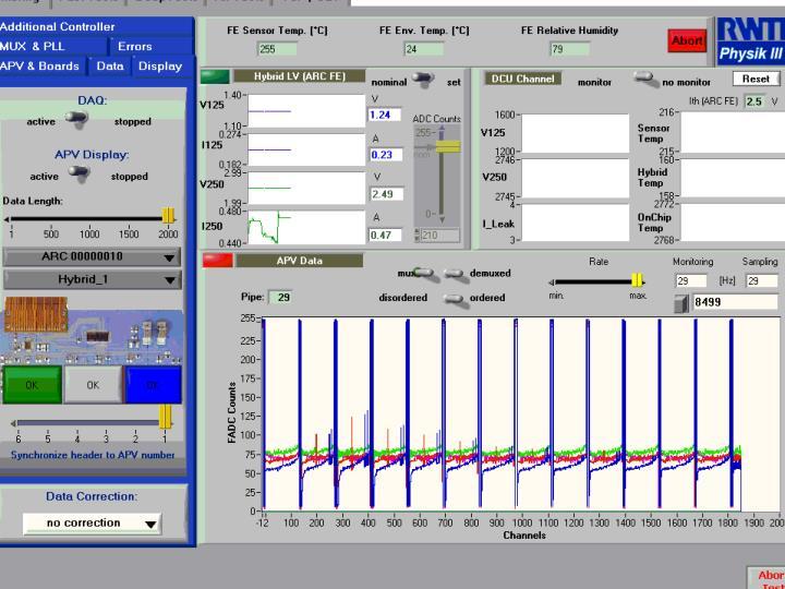 CMS 4-Hybrid Test System  Sam Burke EE