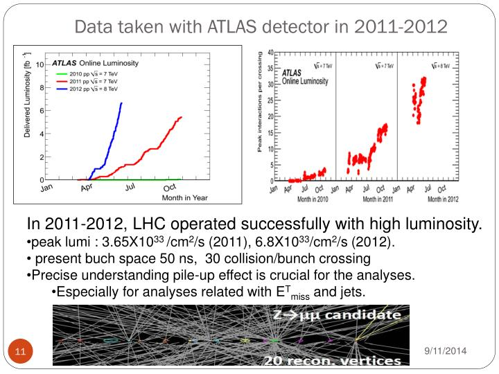 Data taken with ATLAS detector in 2011-2012