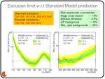 exclusion limit w r t standard model prediction