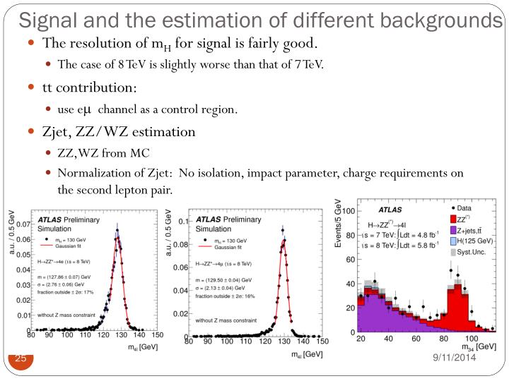 Signal and the estimation of different backgrounds
