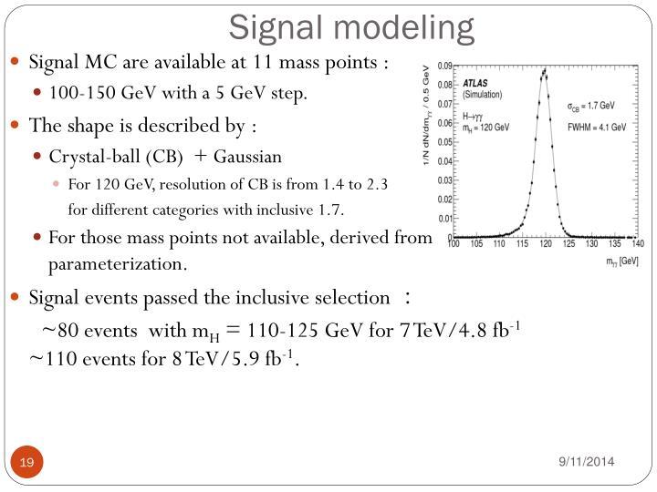 Signal modeling