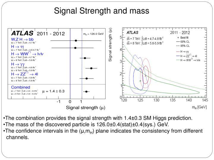 Signal Strength and mass