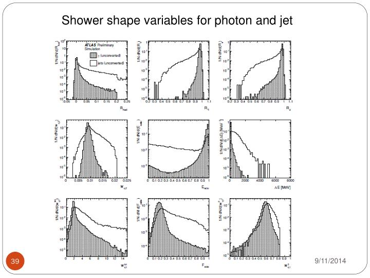 Shower shape variables for photon and jet