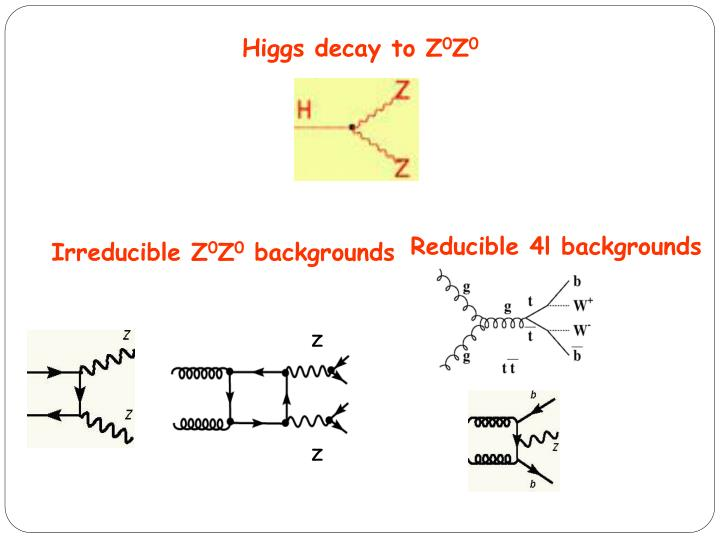 Higgs decay to Z