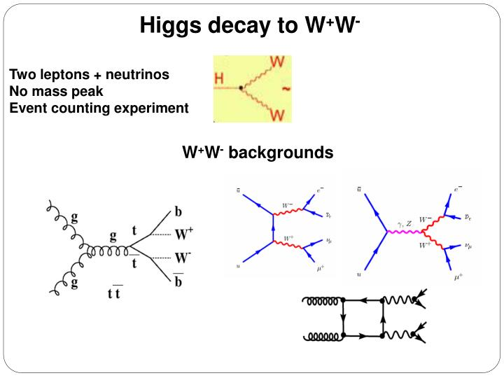 Higgs decay to W