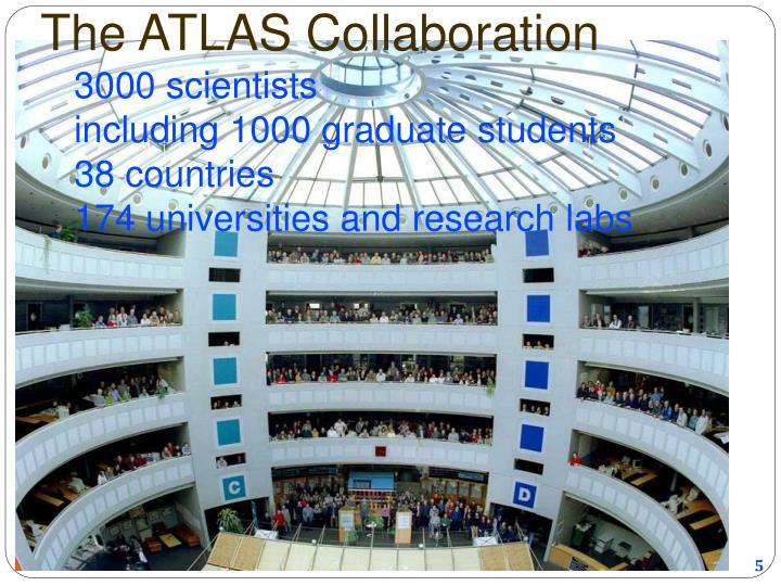 The ATLAS Collaboration