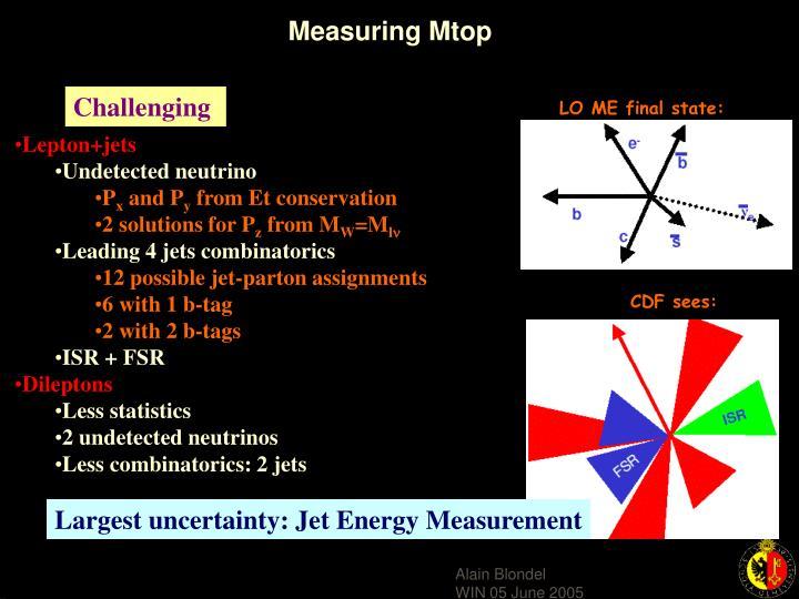 Measuring Mtop