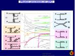 physics processes at lep2