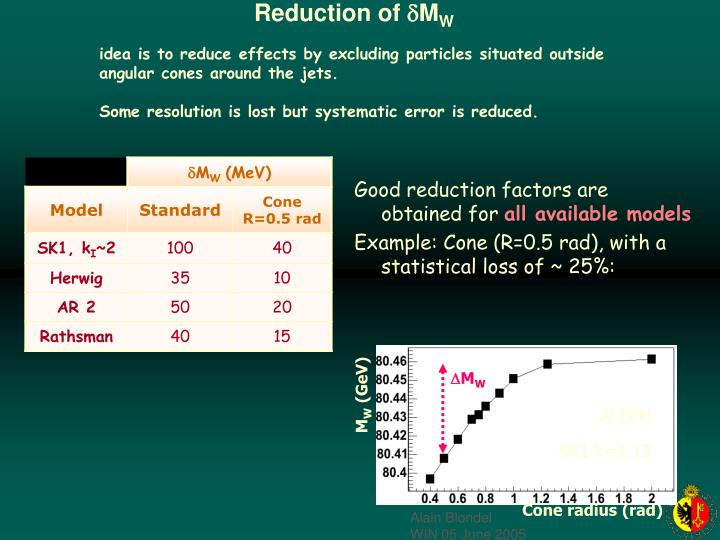 Reduction of