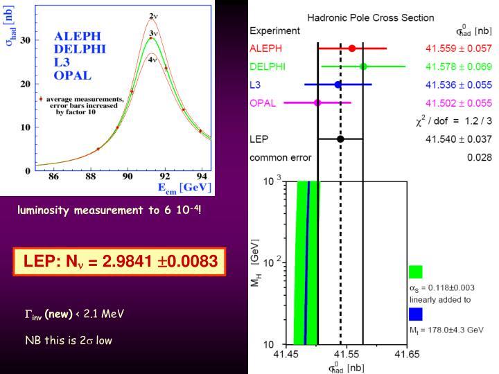 luminosity measurement to 6 10