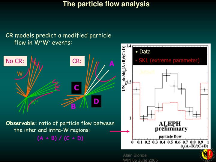 The particle flow analysis