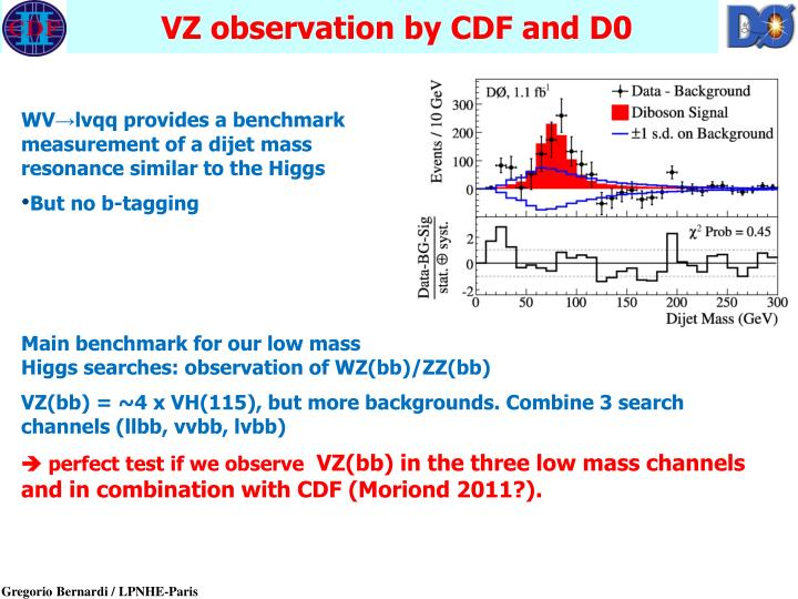 VZ observation by CDF and D0