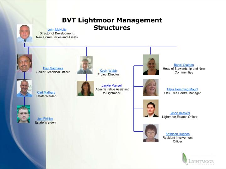 BVT Lightmoor Management Structures