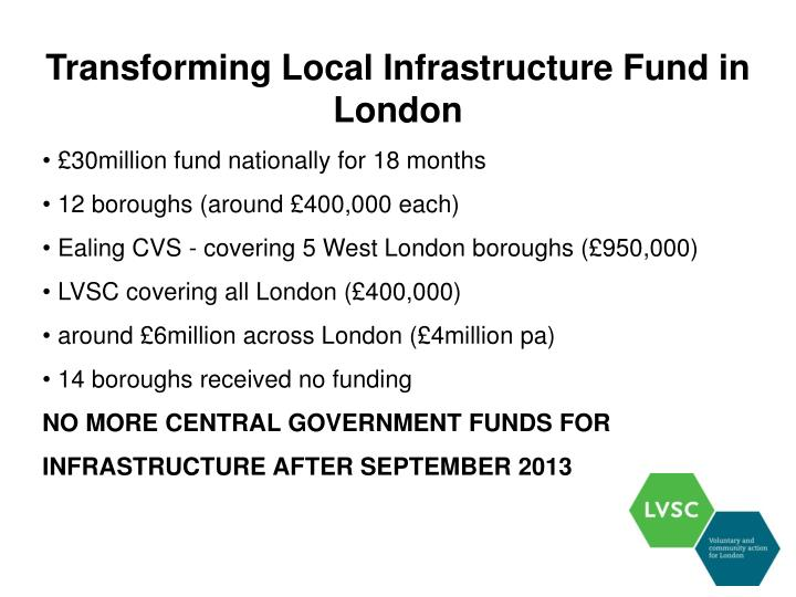 Transforming Local Infrastructure Fund in London