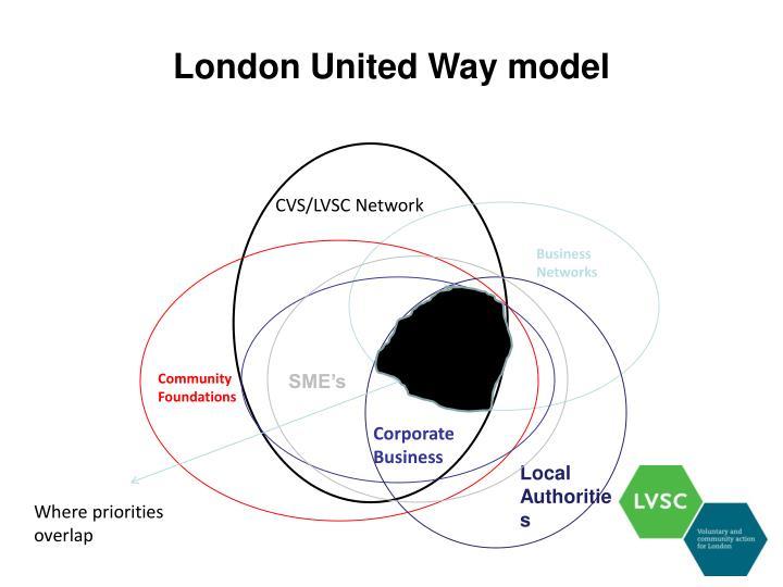 London United Way model