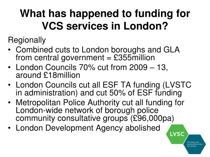What has happened to funding for VCS services in London?