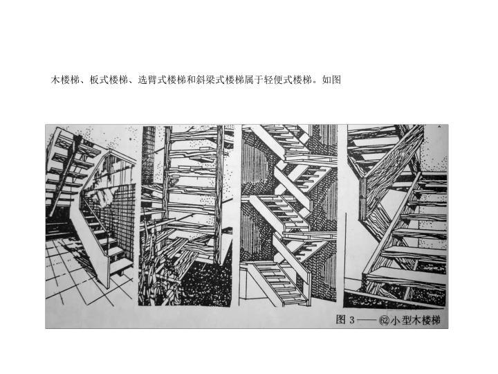 木楼梯、板式楼梯、选臂式楼梯和斜梁式楼梯属于轻便式楼梯。如图