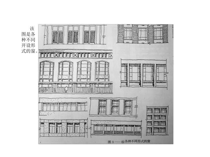 该图是各种不同开设形式的窗。