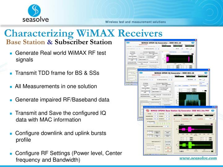 Characterizing WiMAX Receivers