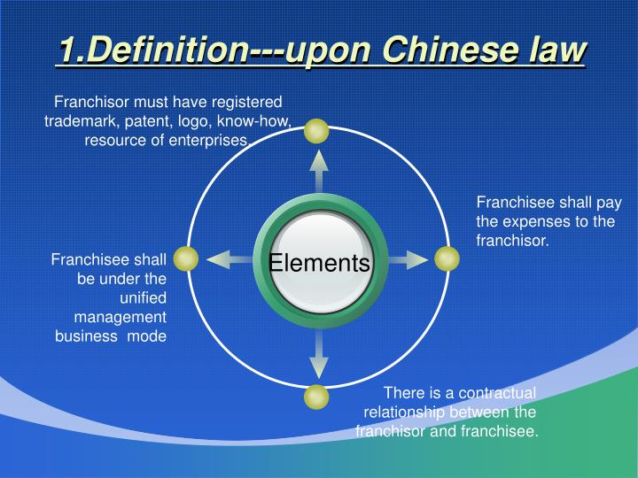 1.Definition---upon Chinese law