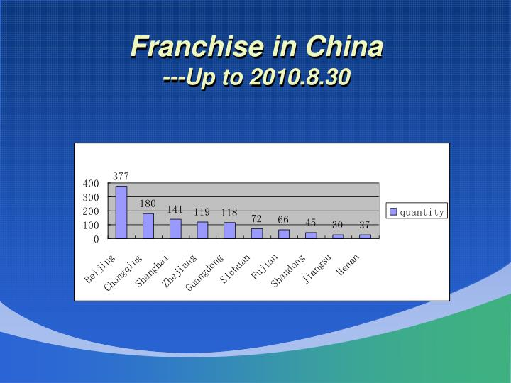 Franchise in China