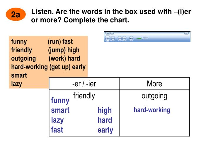 Listen. Are the words in the box used with –(i)er or more? Complete the chart.