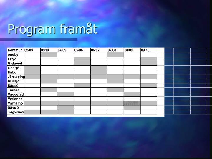 Program framåt