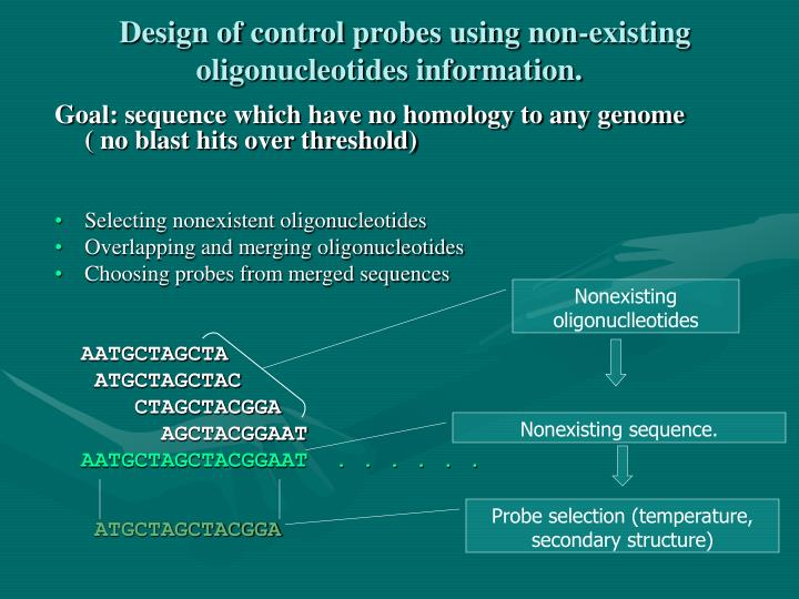 Design of control probes using non-existing oligonucleotides information.