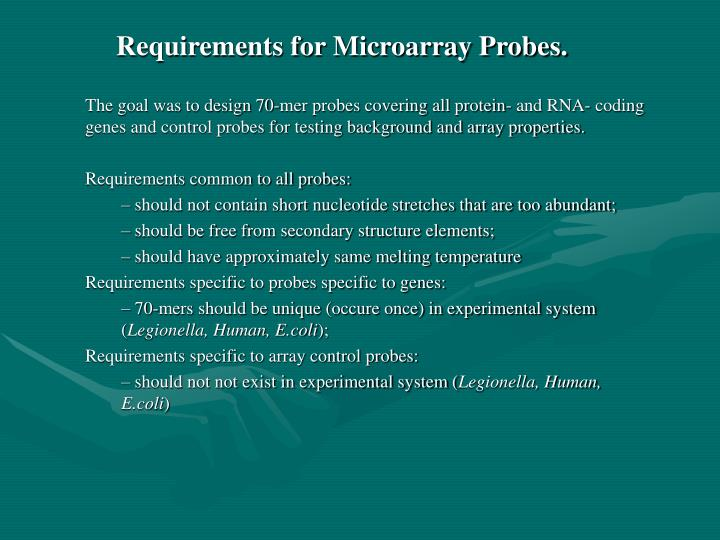 Requirements for Microarray Probes.