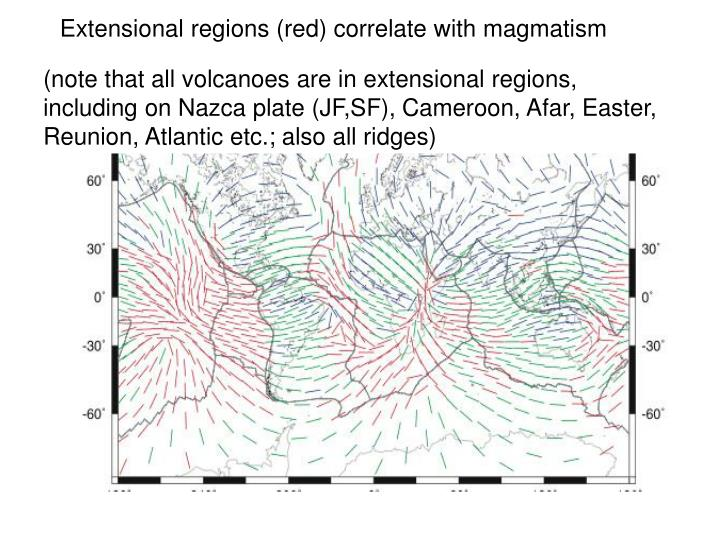 Extensional regions (red) correlate with magmatism