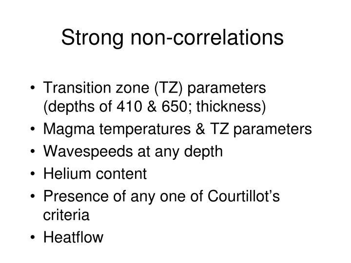 Strong non-correlations