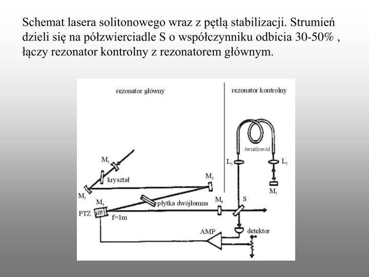 Schemat lasera solitonowego wraz z pętlą stabilizacji. Strumień dzieli się na półzwierciadle S o współczynniku odbicia